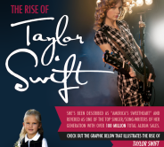 Sparkle and Full The Rise of Taylor Swfit Infographic copy