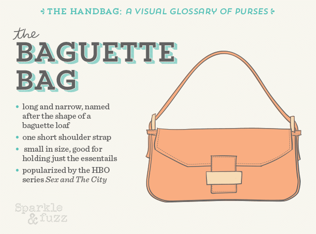 The Handbag- A Visual Glossary of Purses- The Baguette Bag