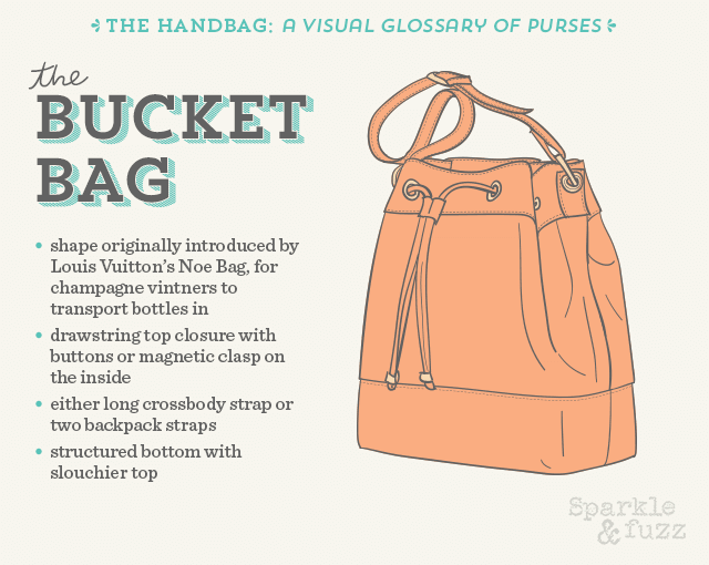 The Handbag- A Visual Glossary of Purses- Bucket Bag