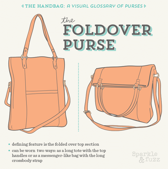 The Handbag- A Visual Glossary of Purses- The Foldover Purse