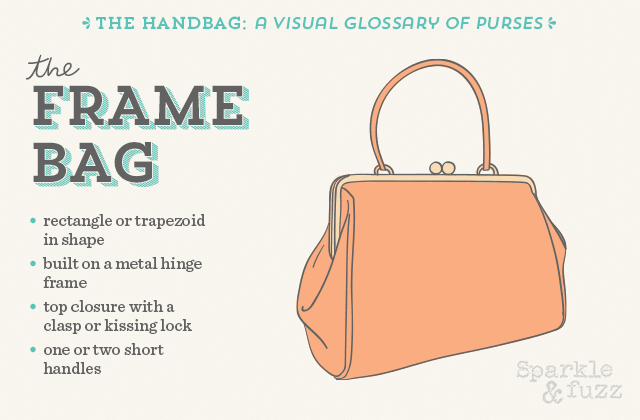 The Handbag- A Visual Glossary of Purses- The Frame Bag