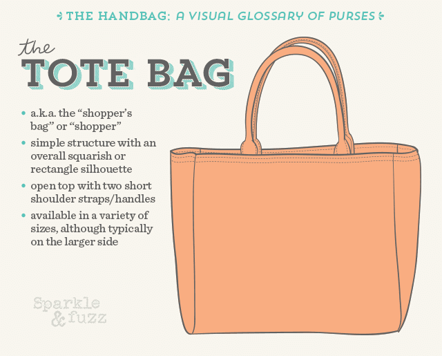 The Handbag- A Visual Glossary of Purses- The Tote Bag